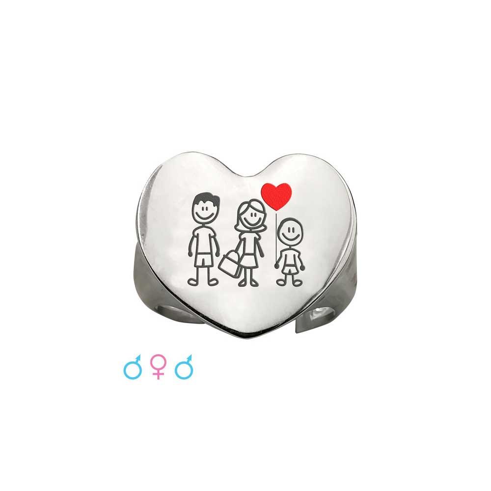 Anello family